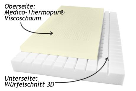 Medico-Viscoflex 3D kern